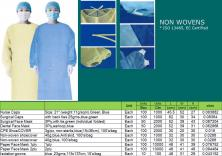 Cap, Mask, Isolation Gowns, Shoe cover